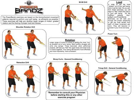 PowerBandz Manual Page 2
