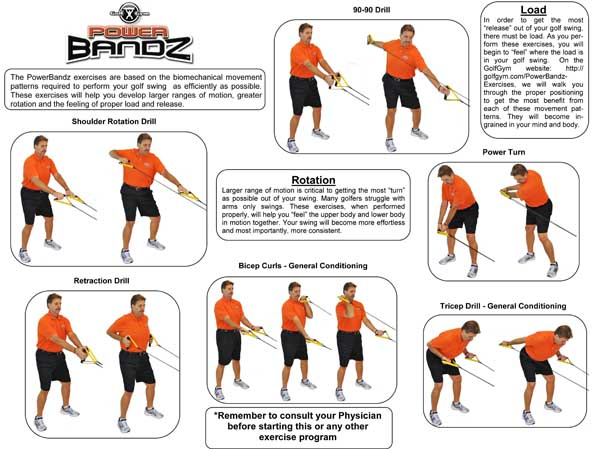 PowerBandz Manual Page 2-